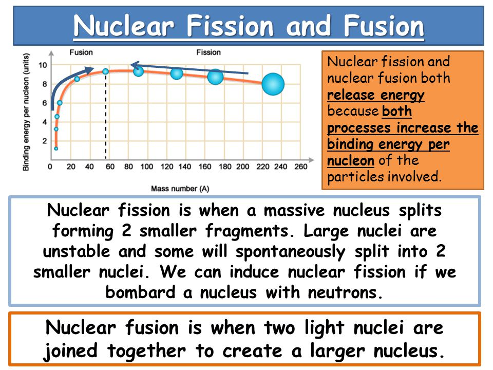 For greater nucleon numbers the binding
