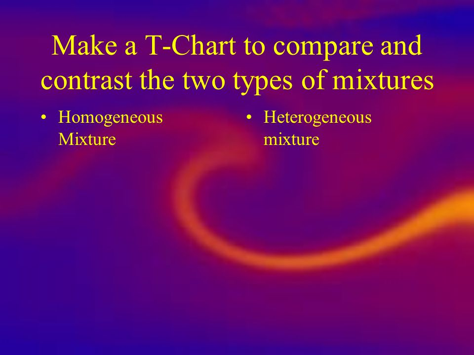 Elements compounds mixtures ppt download Types of contrast