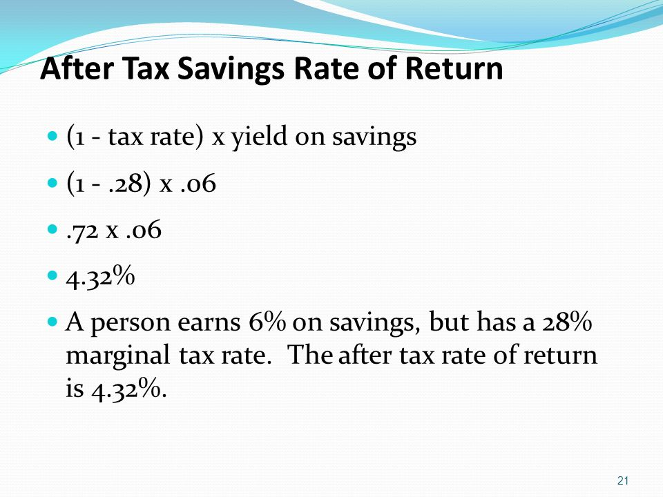 After Tax Savings Rate of Return