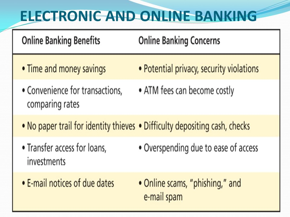 ELECTRONIC AND ONLINE BANKING