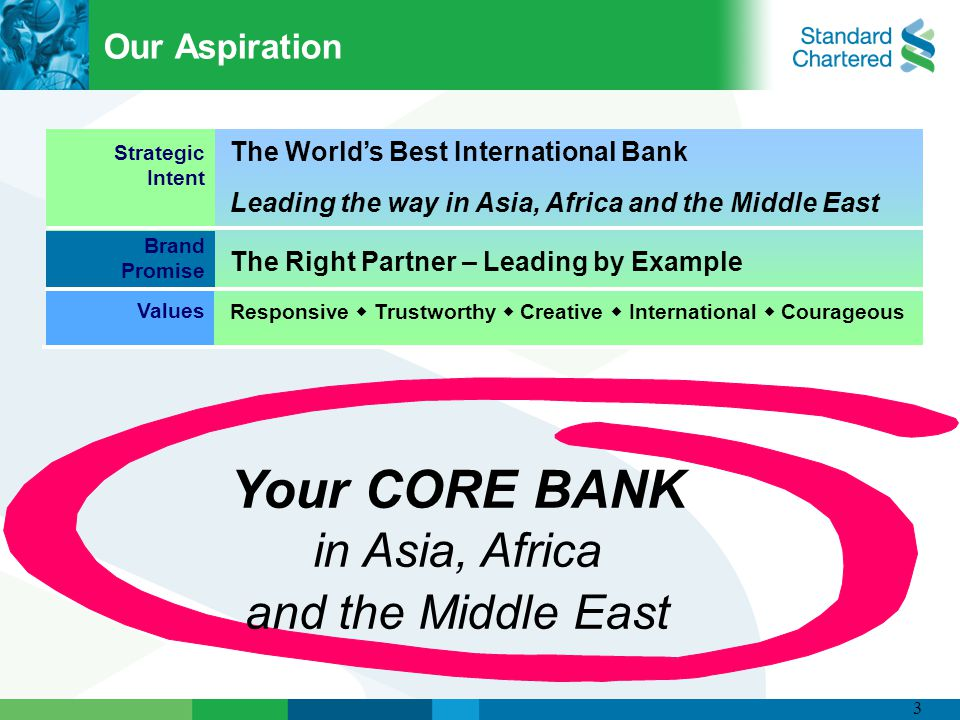 Asian middle east investment in us banks