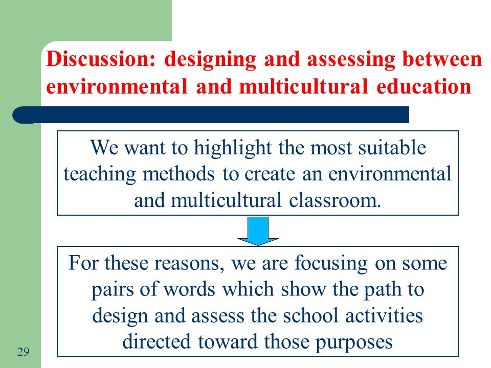Classroom Design For Discussion Based Teaching ~ Atee annual conference ppt download