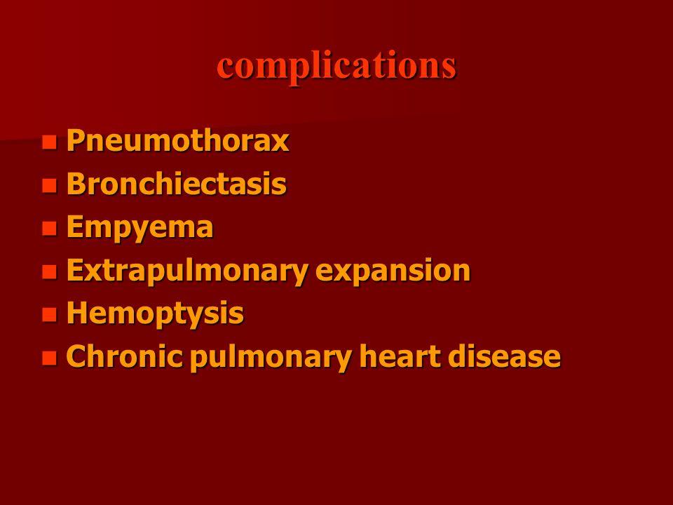 complications Pneumothorax Bronchiectasis Empyema