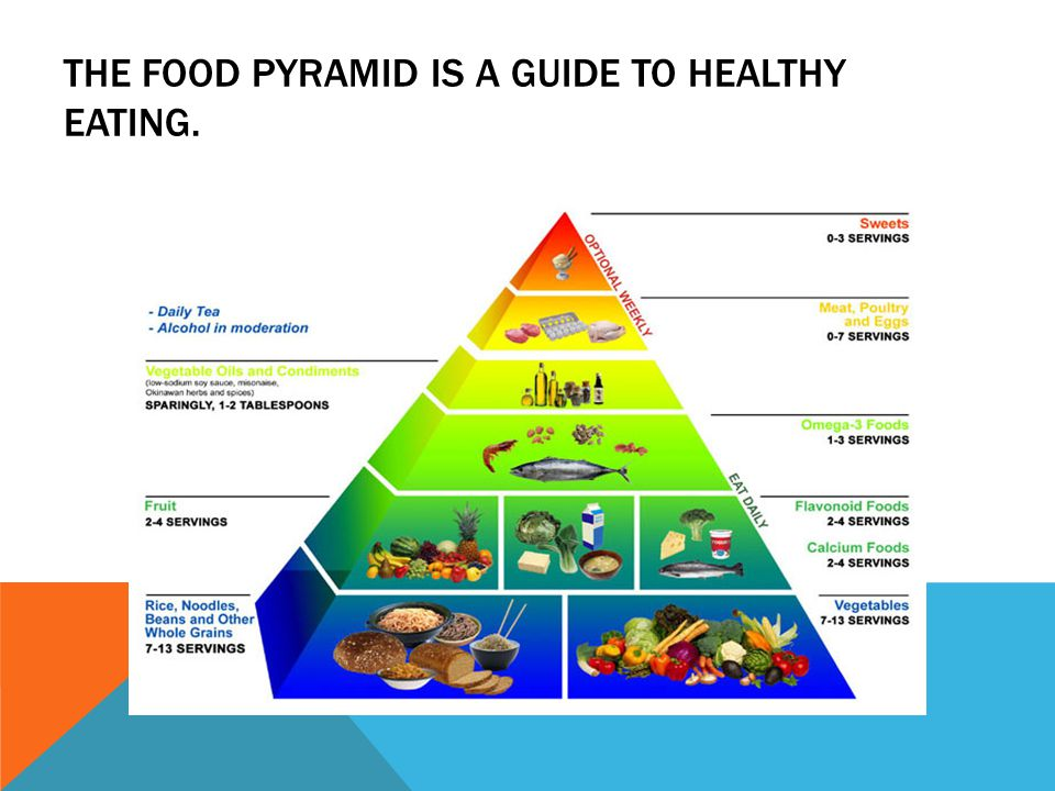 The food pyramid is a guide to healthy eating.