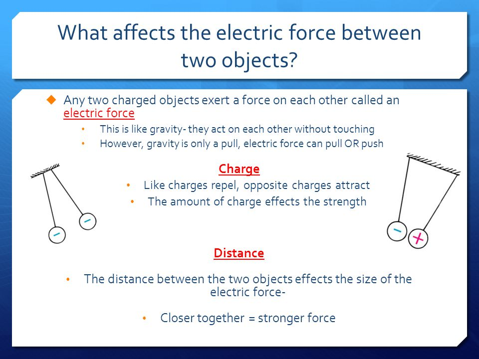 forces between two charges