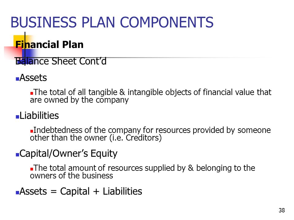 financial liabilities in a business plan