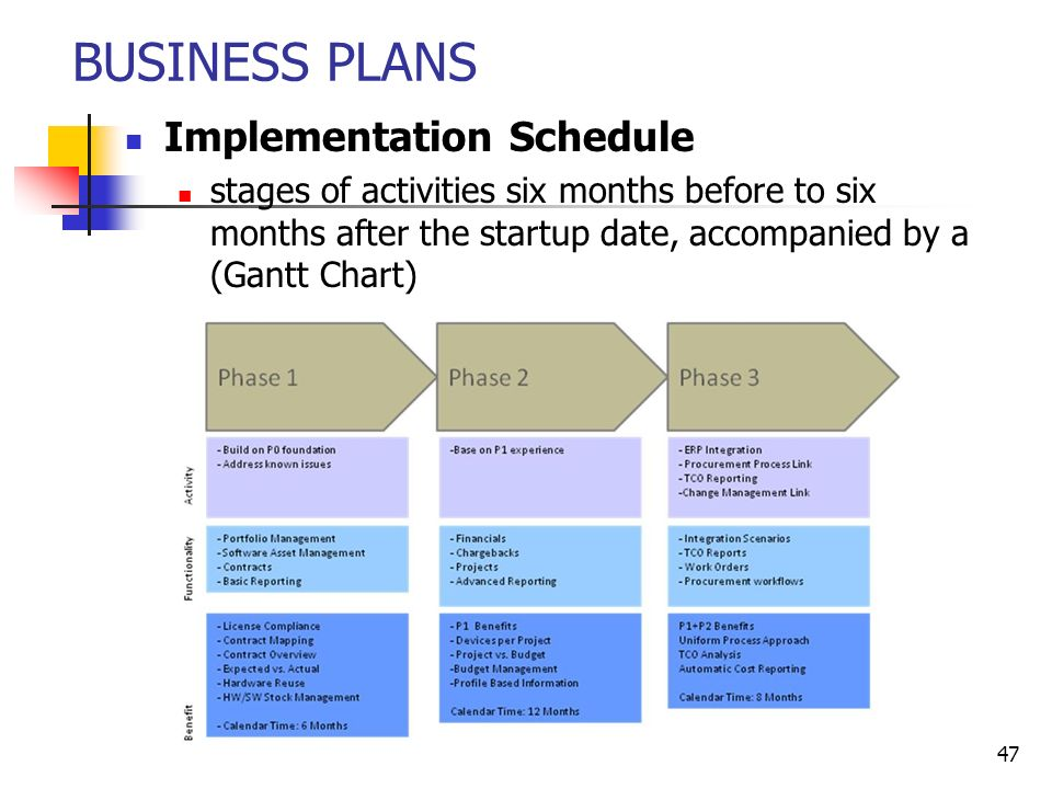 an implementation plan including a gantt chart of the design process for the It's hard to paint a vision with disconnected tools, like gantt charts,  spreadsheets,  this will give you a granular view into all the steps required to  achieve your  this will help you with the next, most important step in this  planning process:  a roadmap is a plan of action for how a product or solution  evolves over time.
