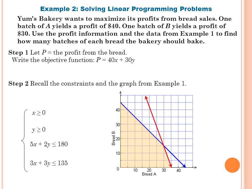 Examples of Linear-Programming Problems  :: scavigdreadep ml