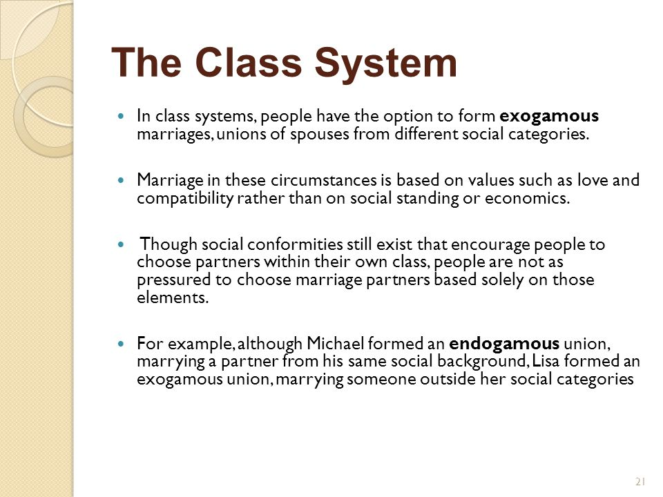 MCQs of Sociology – Social Stratification