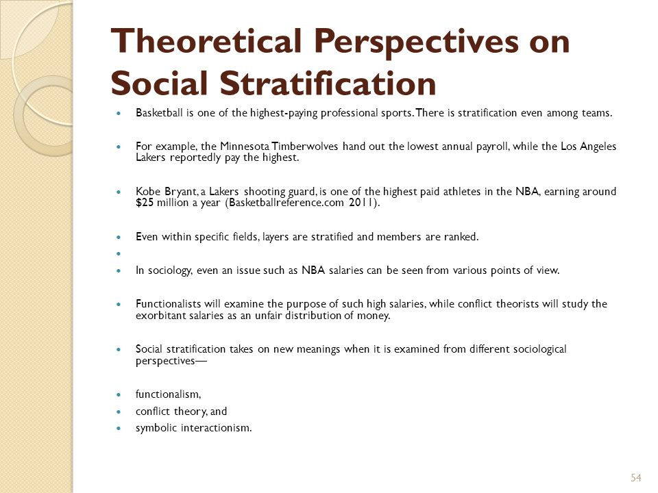 sociological theory essay Functionalism and conflict theory are two major sociological approaches used for analyzing the society at the macro level these theories hold different and often contrasting views, which, however, complement each other in the process of studying the society.