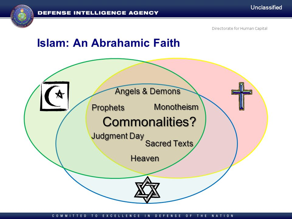 the basics of the abrahamic religions Please read it fully and share your comments i was wondering why there is so much difference between abrahamic religions and hinduism even though both believe in god.