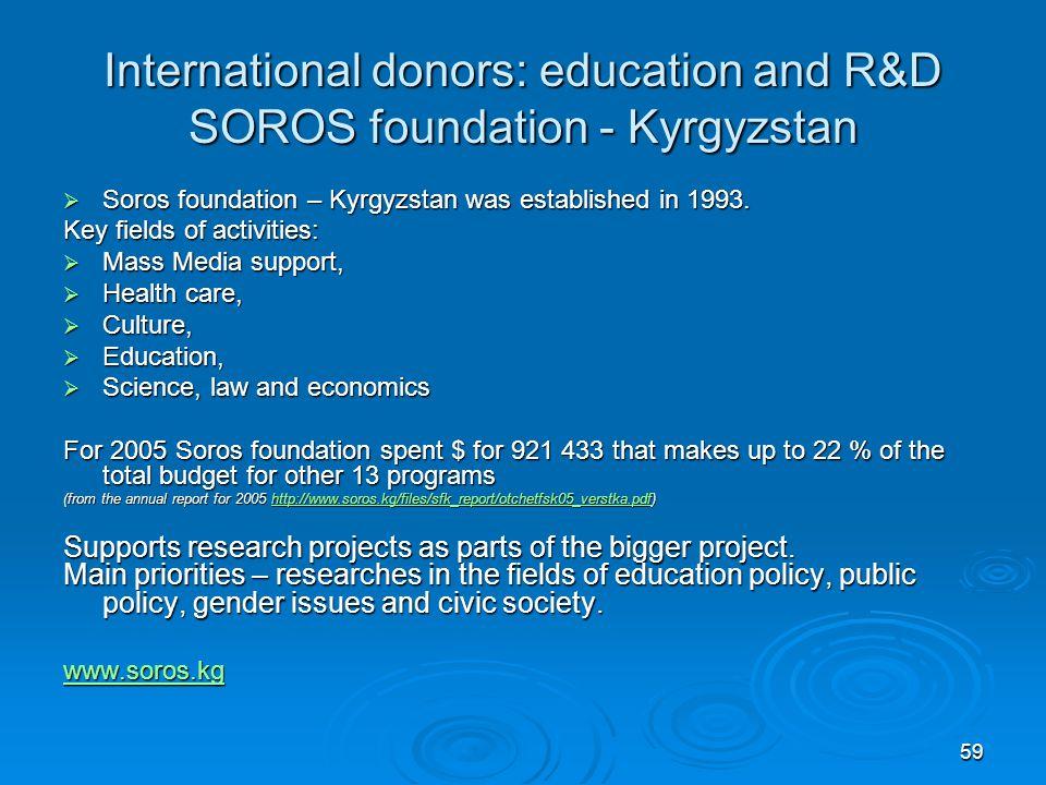 soros on soros pdf free download
