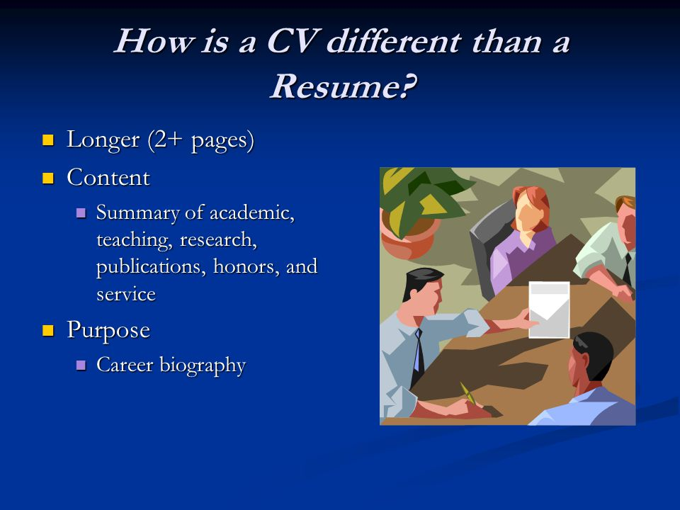 the curriculum vitae design basics for students ppt