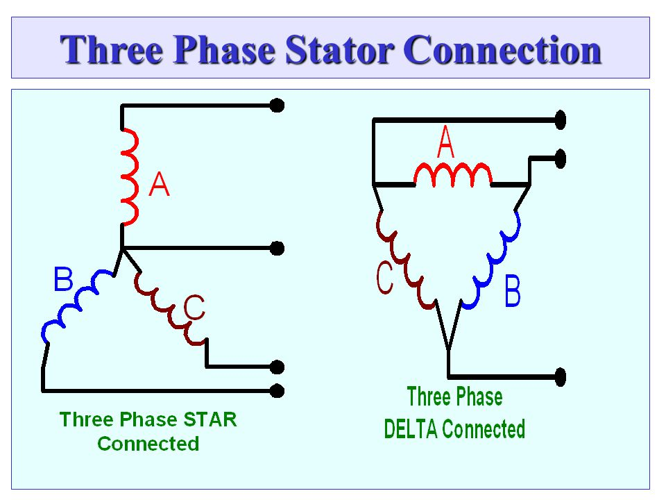 Three Phase Stator Connection