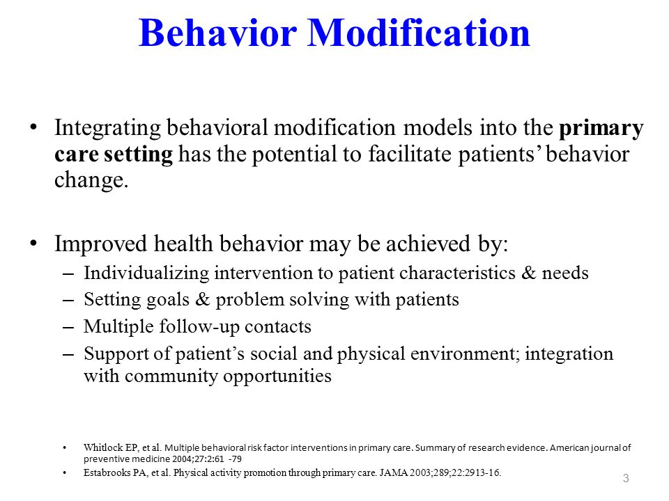 behaviour modification publication articles