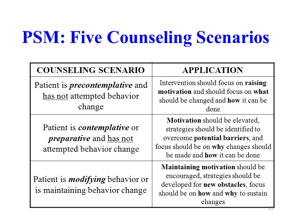 counseling scenarios Leadership learning activity part 2: practicing performance counseling performance counseling activities  objective: conduct a.