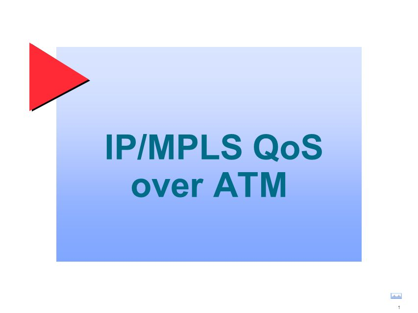 IP/MPLS QoS over ATM TO DO: