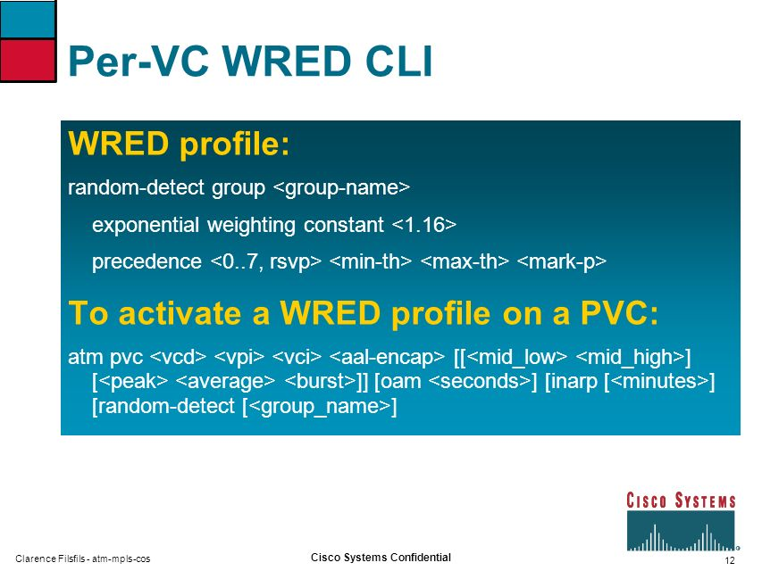 Per-VC WRED CLI WRED profile: To activate a WRED profile on a PVC: