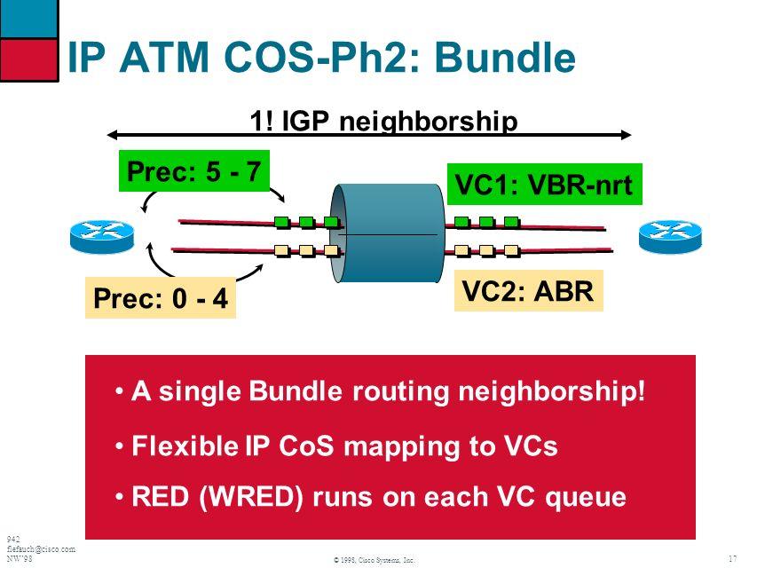 IP ATM COS-Ph2: Bundle 1! IGP neighborship Prec: 5 - 7 VC1: VBR-nrt
