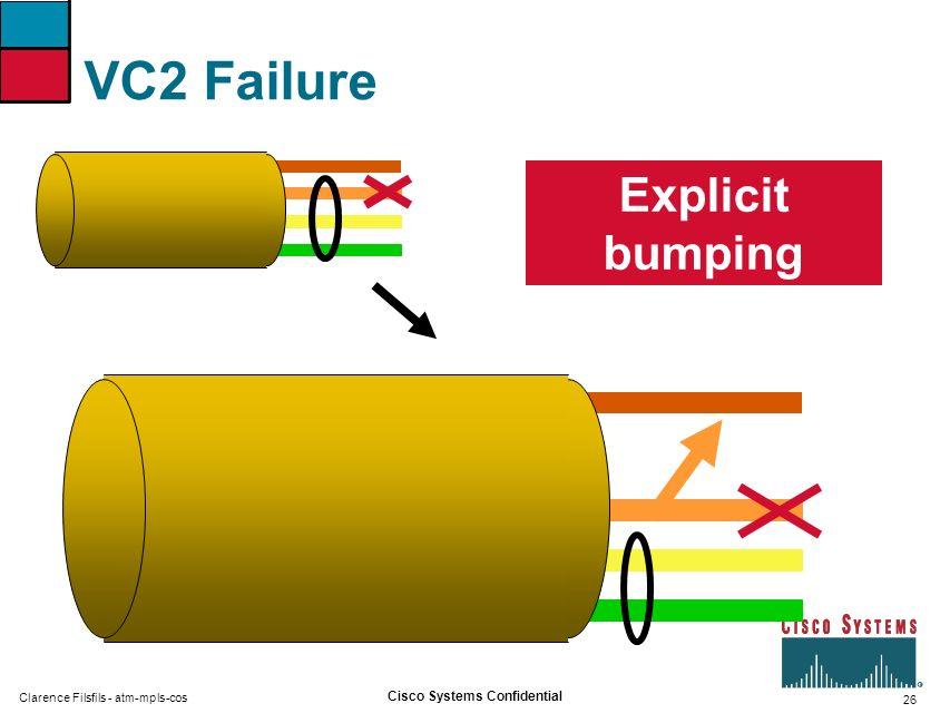 VC2 Failure Explicit bumping