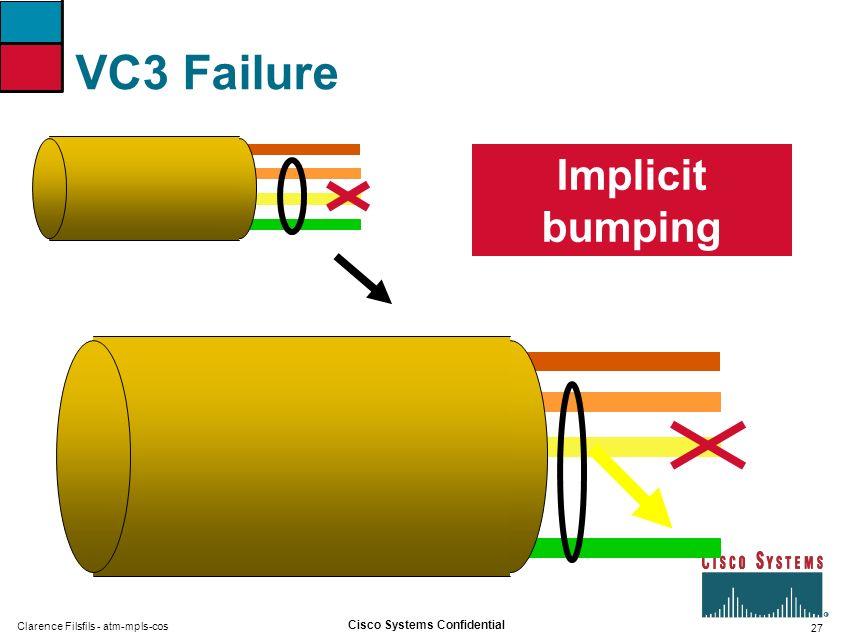 VC3 Failure Implicit bumping