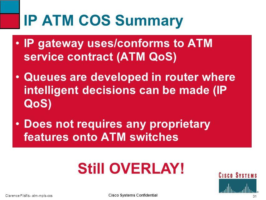 IP ATM COS Summary Still OVERLAY!