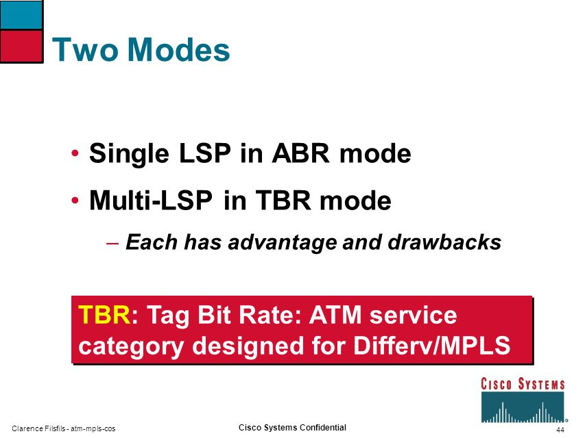 Two Modes Single LSP in ABR mode Multi-LSP in TBR mode