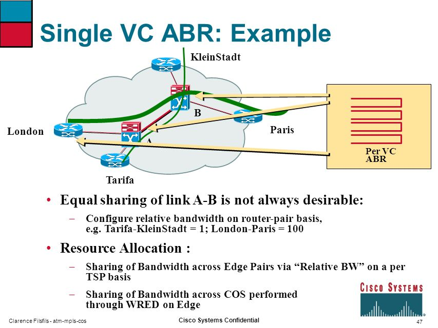 Single VC ABR: Example KleinStadt. B. London. Paris. A. Per VC. ABR. Tarifa. Equal sharing of link A-B is not always desirable: