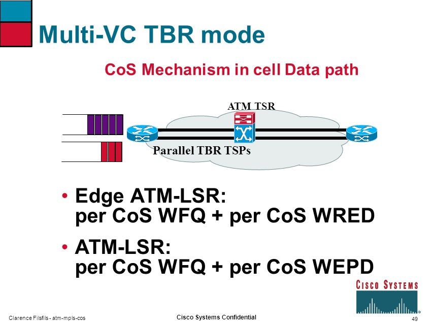 CoS Mechanism in cell Data path