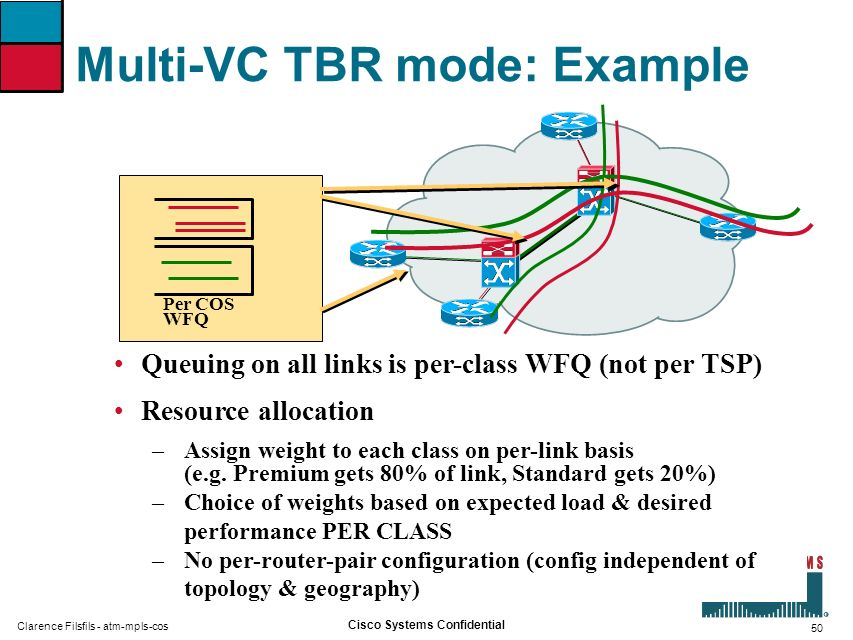 Multi-VC TBR mode: Example