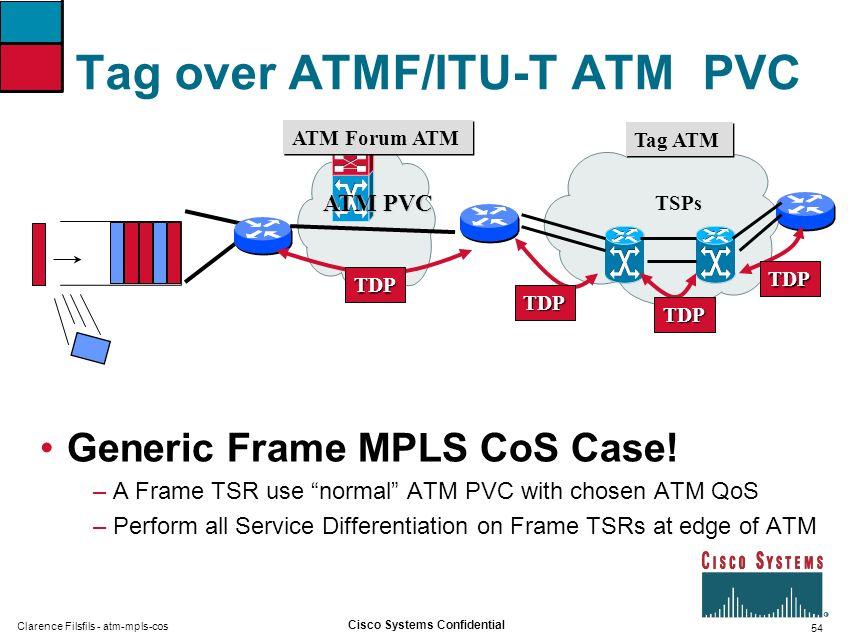 Tag over ATMF/ITU-T ATM PVC
