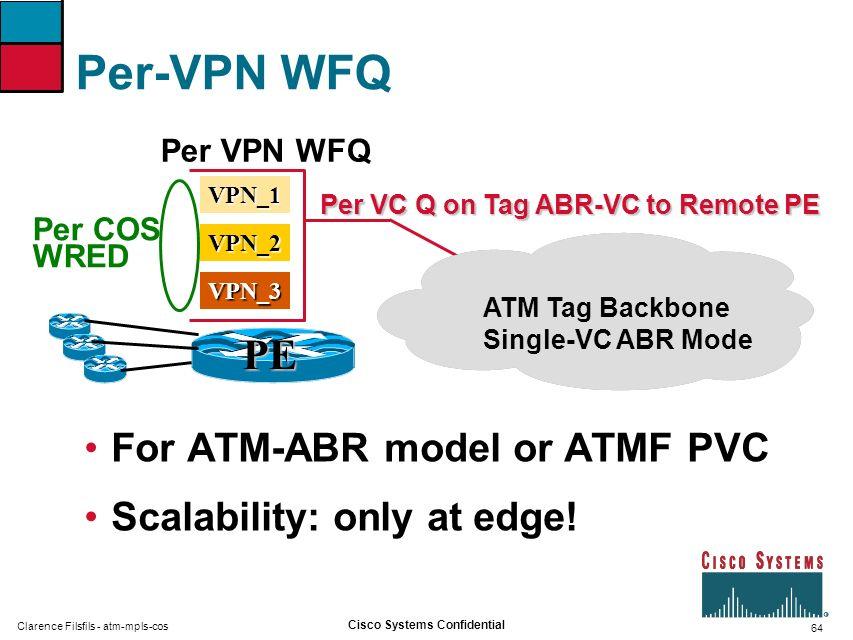 Per-VPN WFQ PE For ATM-ABR model or ATMF PVC
