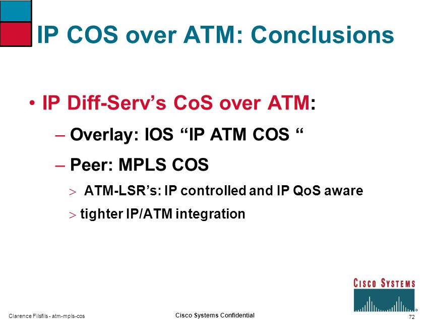 IP COS over ATM: Conclusions