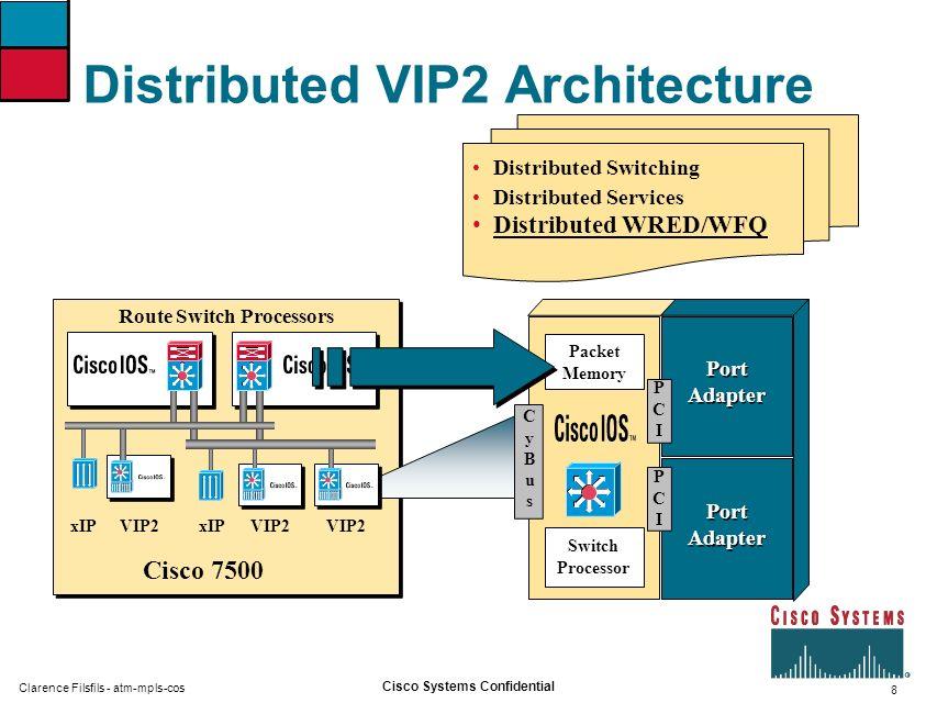 Distributed VIP2 Architecture