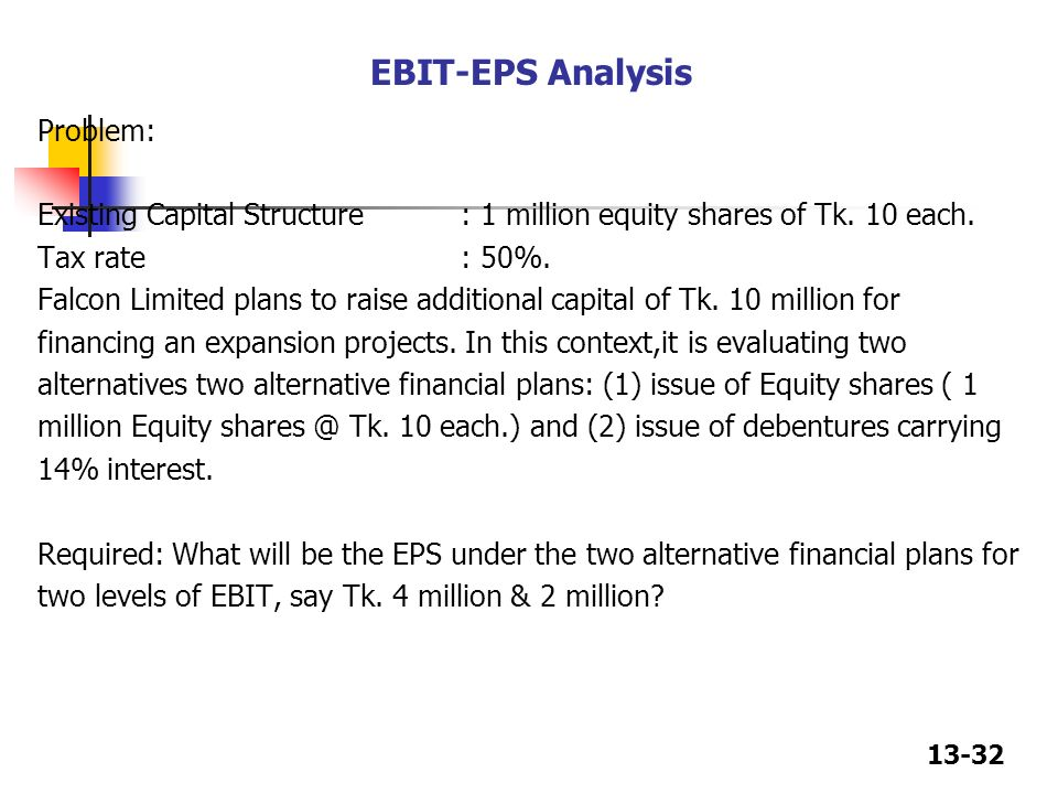 Earnings Before Interest & Tax - EBIT