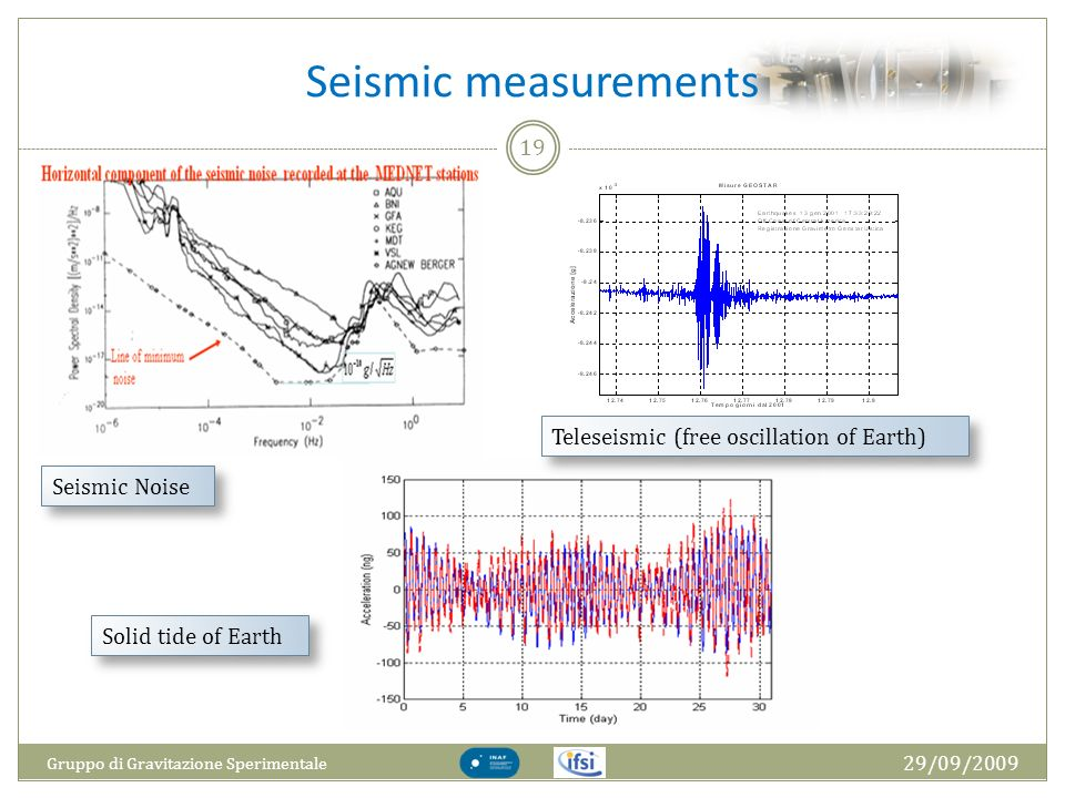 Seismic measurements Teleseismic (free oscillation of Earth)