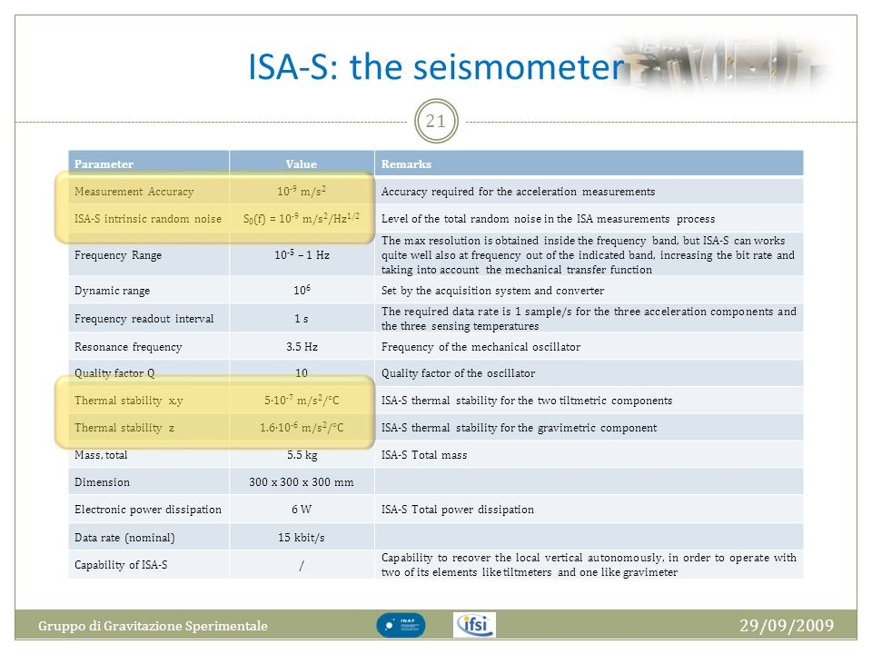 ISA-S: the seismometer