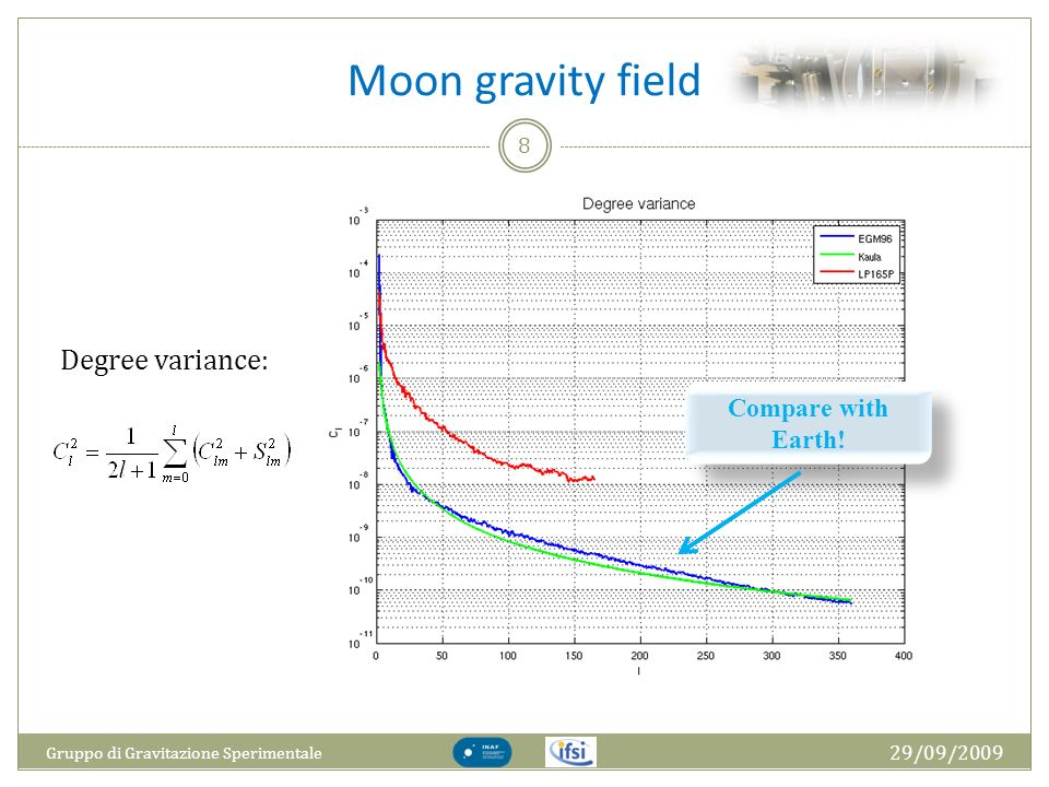 Moon gravity field Degree variance: Compare with Earth! 29/09/2009