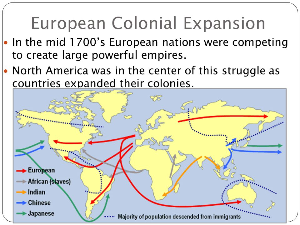 the motives for european expansion to america The three main reasons for european exploration of the north american continent were finding an alternate passageway to china and the eastern trade markets, the exploitation of labor and resources in the new world and spreading european-style civilization in addition to building colonial empires in .
