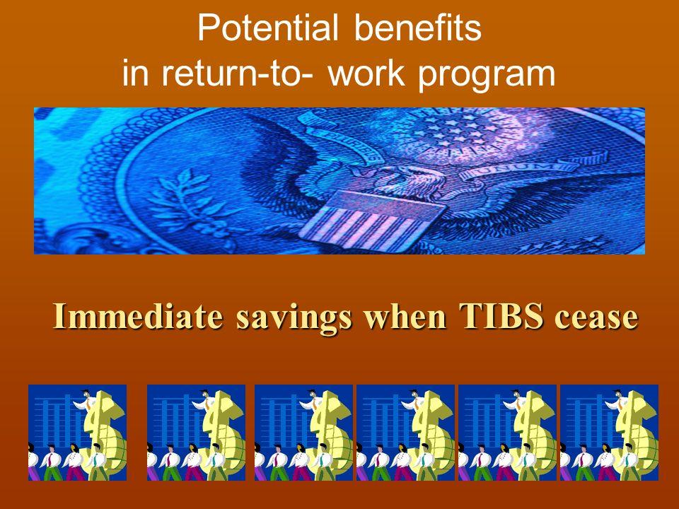 Immediate savings when TIBS cease