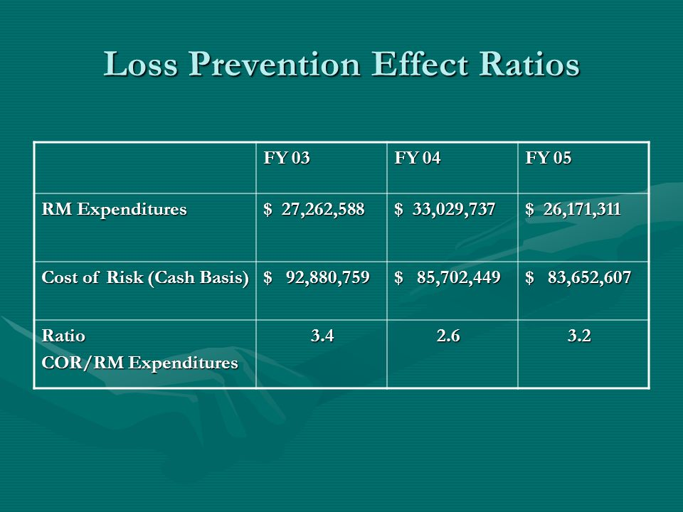 Loss Prevention Effect Ratios