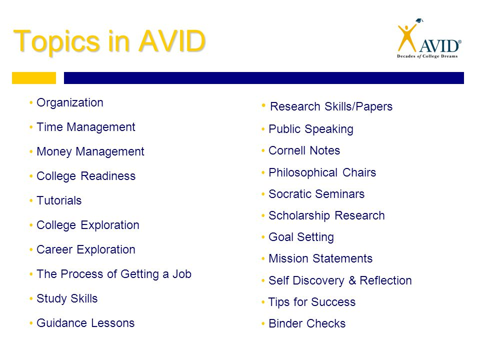 welcome to avid mrs. kavanagh, avid instructor. - ppt download