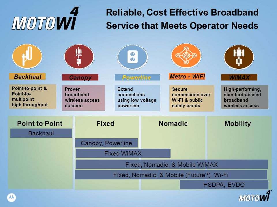 9 Reliable ...  sc 1 st  SlidePlayer & Comparison of Canopy 900 MHz Point to Multipoint Systems - ppt ...