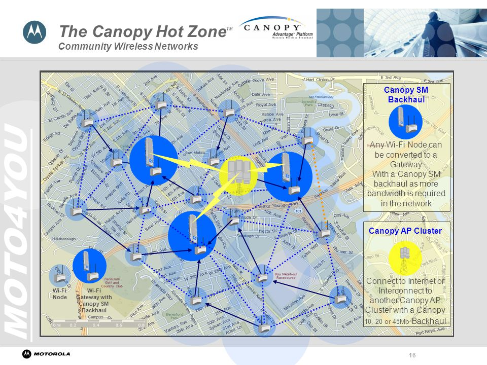 The Canopy Hot ZoneTM Community Wireless Networks  sc 1 st  SlidePlayer : canopy network - memphite.com