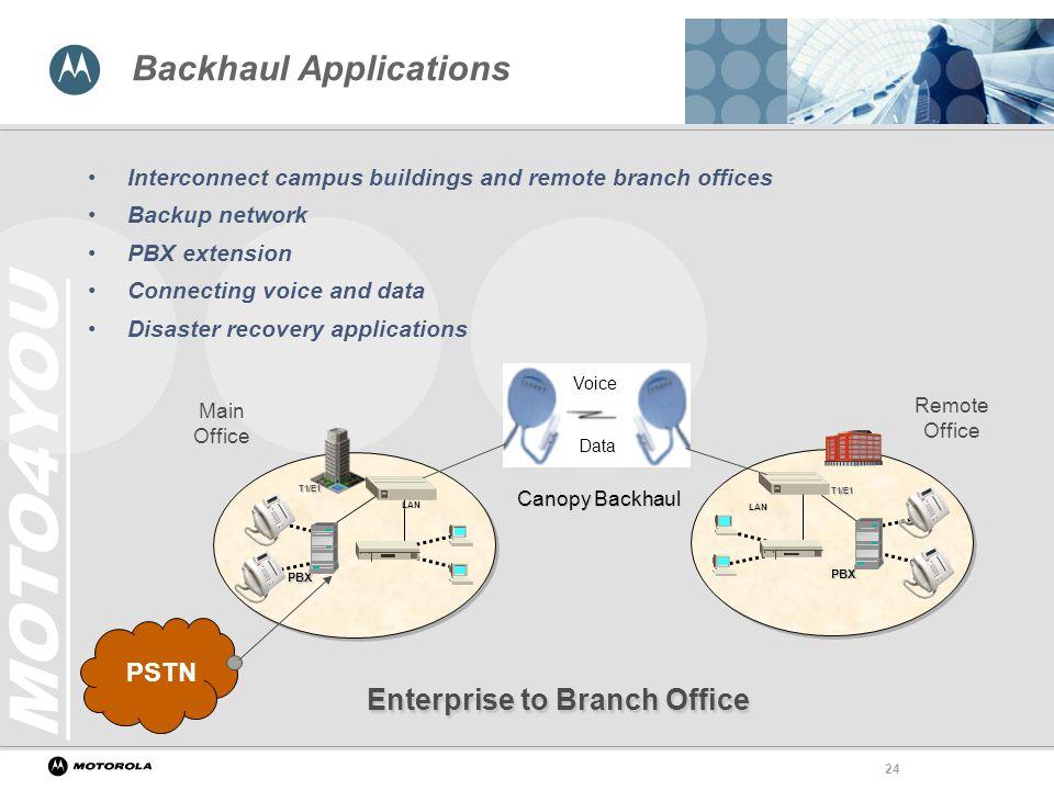 24 Backhaul Applications  sc 1 st  SlidePlayer & Motorola Canopy Wireless Broadband Platform - ppt video online ...