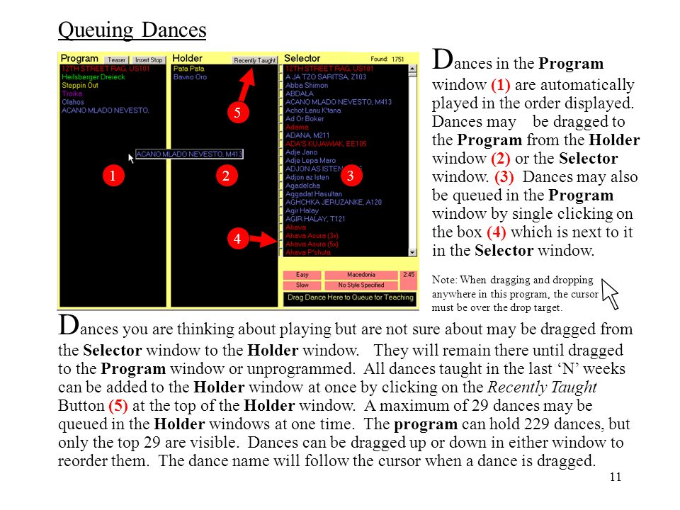 Dances in the Program window (1) are automatically played in the order displayed. Dances may be dragged to the Program from the Holder window (2) or the Selector window. (3) Dances may also be queued in the Program window by single clicking on the box (4) which is next to it in the Selector window.