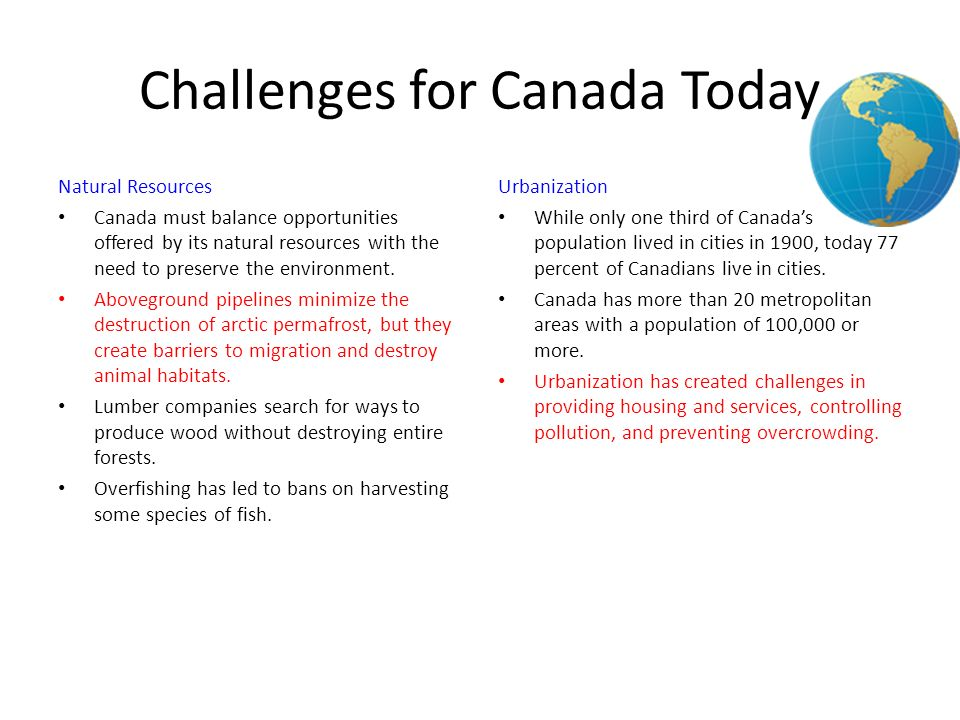 Challenges for Canada Today