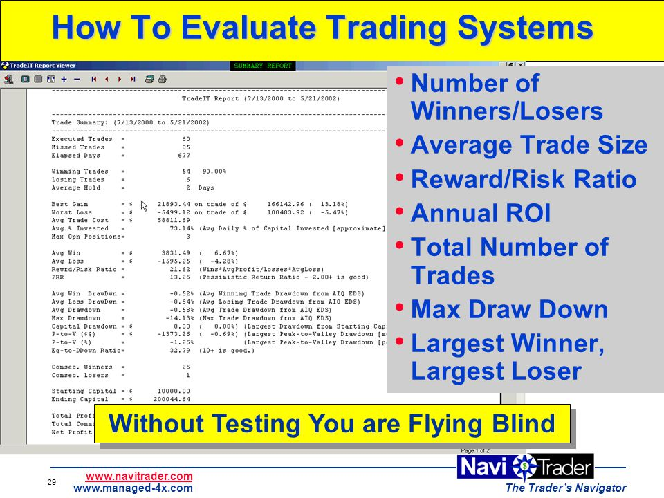 How to backtest your trading system