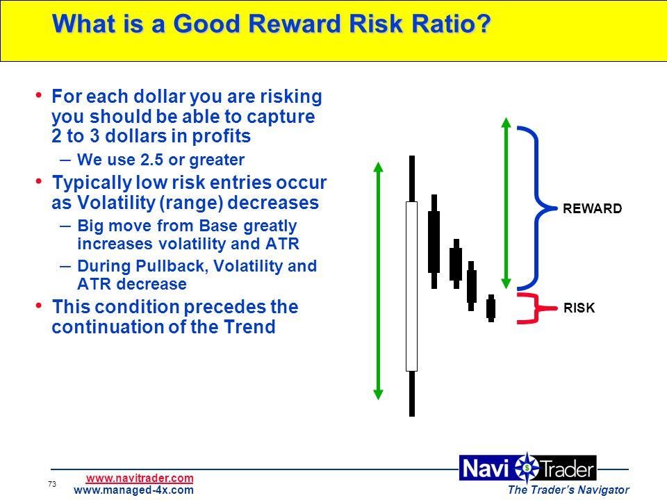 Risk reward ratio options trading