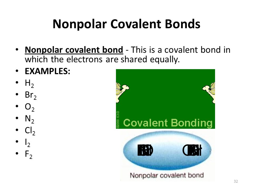 Example Of Nonpolar Covalent Bond Gallery Example Cover Letter For